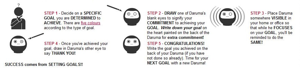 infografica Daruma