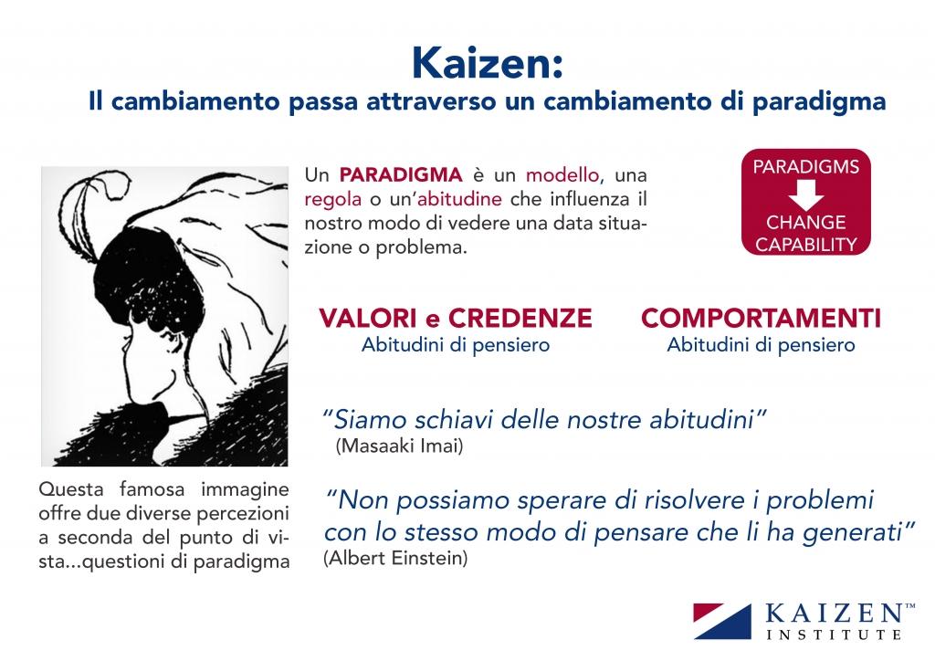 Slide Kaizen_vecchiagiovane